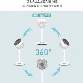 """免運 """"有感對流通風""""NICONICO 360度陀螺循環立扇NI-GS902"""